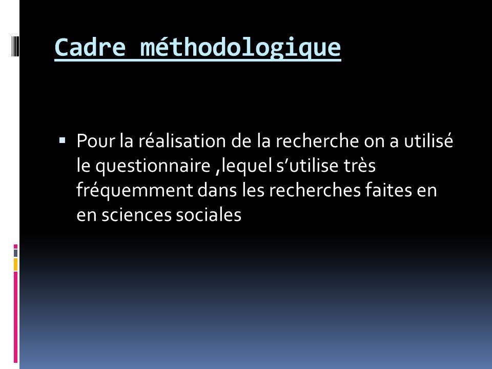 Cadre méthodologique Pour la réalisation de la recherche on a utilisé le questionnaire,lequel sutilise très fréquemment dans les recherches faites en en sciences sociales