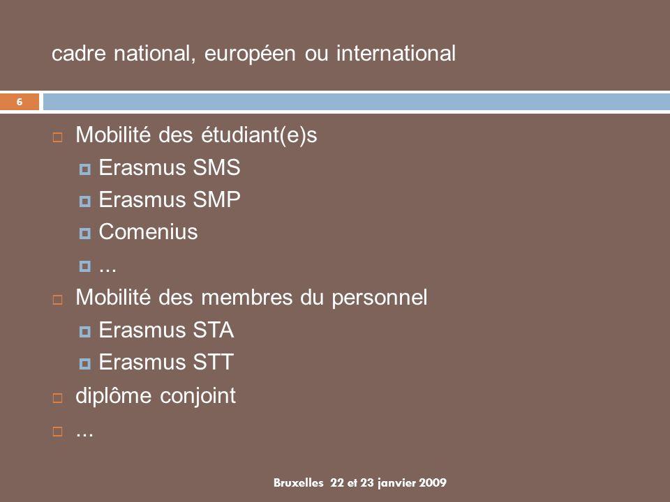 6 Bruxelles 22 et 23 janvier 2009 Mobilité des étudiant(e)s Erasmus SMS Erasmus SMP Comenius... Mobilité des membres du personnel Erasmus STA Erasmus