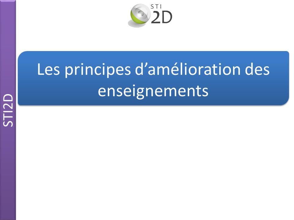 Quatre principes directeurs 1.Orientation « STI2D » 2.Continuité et cohérence des enseignements technologiques 3.Flexibilité des organisations pédagogiques et matérielles 4.Enseignement numérique Les principes damélioration Recommandations