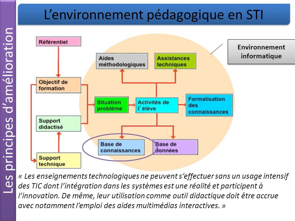 Lenvironnement pédagogique en STI « Les enseignements technologiques ne peuvent seffectuer sans un usage intensif des TIC dont lintégration dans les s