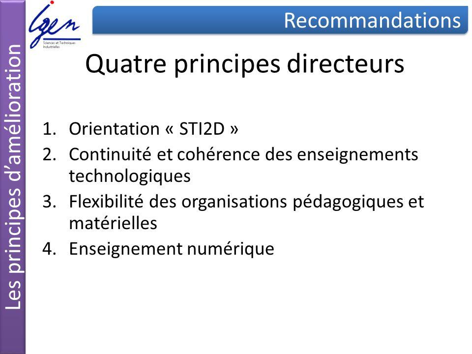 Quatre principes directeurs 1.Orientation « STI2D » 2.Continuité et cohérence des enseignements technologiques 3.Flexibilité des organisations pédagog