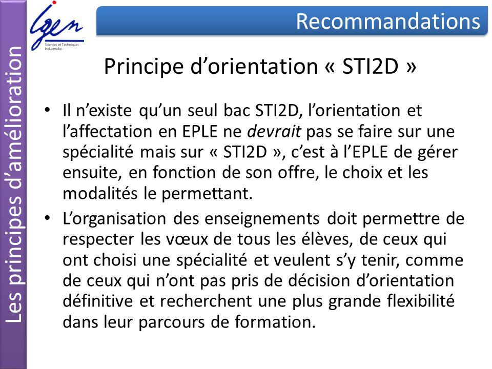 Principe dorientation « STI2D » Il nexiste quun seul bac STI2D, lorientation et laffectation en EPLE ne devrait pas se faire sur une spécialité mais s