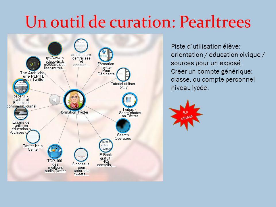 Un outil de curation: Pearltrees Piste dutilisation élève: orientation / éducation civique / sources pour un exposé. Créer un compte générique: classe