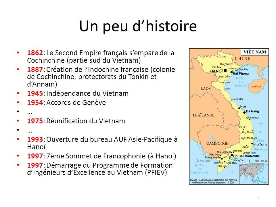 Un peu dhistoire 1862: Le Second Empire français sempare de la Cochinchine (partie sud du Vietnam) 1887: Création de lIndochine française (colonie de