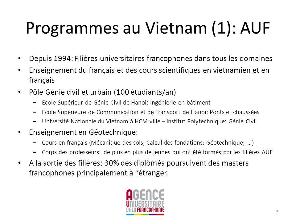 Programmes au Vietnam (1): AUF Depuis 1994: Filières universitaires francophones dans tous les domaines Enseignement du français et des cours scientif