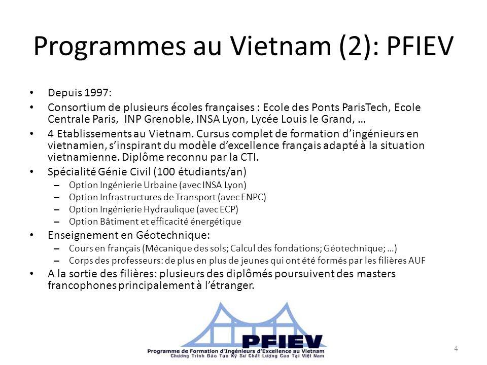 Programmes au Vietnam (2): PFIEV Depuis 1997: Consortium de plusieurs écoles françaises : Ecole des Ponts ParisTech, Ecole Centrale Paris, INP Grenobl