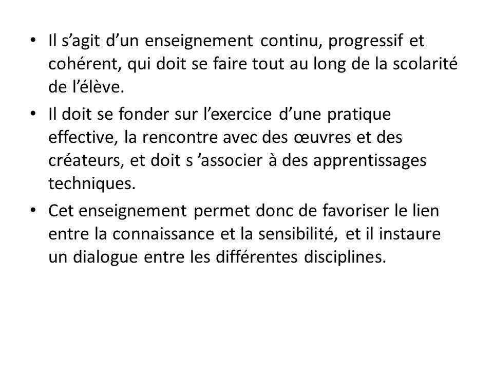 Ressources http://cache.media.education.gouv.fr/file/32/09/0/encart_33090.pdf http://cache.media.eduscol.education.fr/file/Programmes/59/4/HistoireArts_Liste_oe uvres_114594.pdf http://eduscol.education.fr/cid45674/enseignement-de-l-histoire-des-arts-a-l-ecole- au-college-et-au-lycee.html http://www.canal-educatif.fr/art.htm?gclid=CNvizozCq7MCFXDLtAodLVwAww http://www.louvre.fr/ http://cpd67.site2.ac-strasbourg.fr/HA/ http://www.ac-grenoble.fr/artsvisuels26/histoire_des_arts/histoire_des_arts.htm