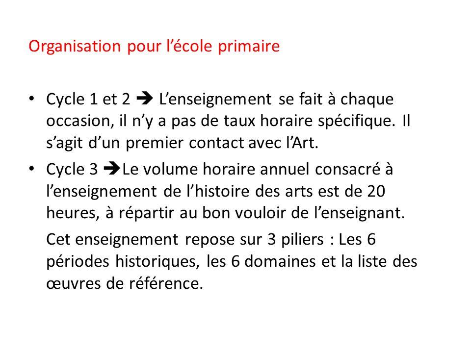 Organisation pour lécole primaire Cycle 1 et 2 Lenseignement se fait à chaque occasion, il ny a pas de taux horaire spécifique.