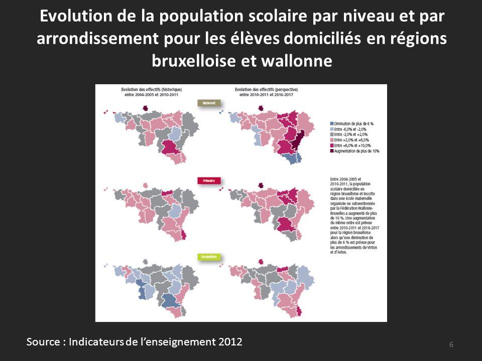 Evolution de la population scolaire par niveau et par arrondissement pour les élèves domiciliés en régions bruxelloise et wallonne 6 Source : Indicate
