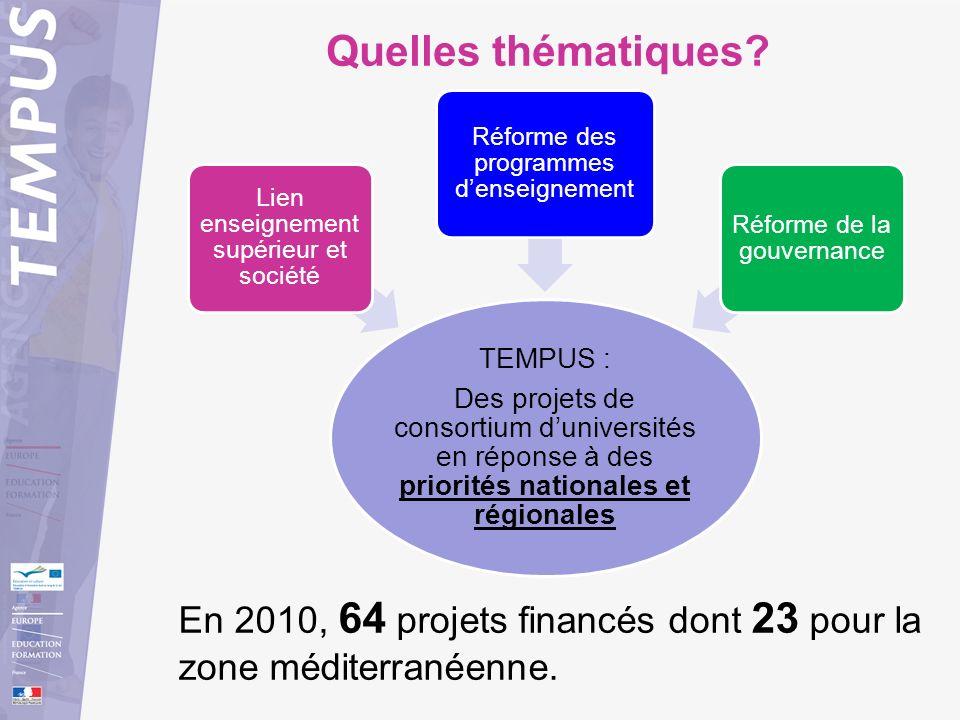 Quelles thématiques? En 2010, 64 projets financés dont 23 pour la zone méditerranéenne. TEMPUS : Des projets de consortium duniversités en réponse à d
