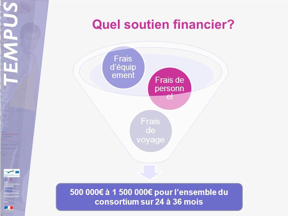 Quel soutien financier? Frais de voyage Frais déquip ement Frais de personn el 500 000 à 1 500 000 pour lensemble du consortium sur 24 à 36 mois