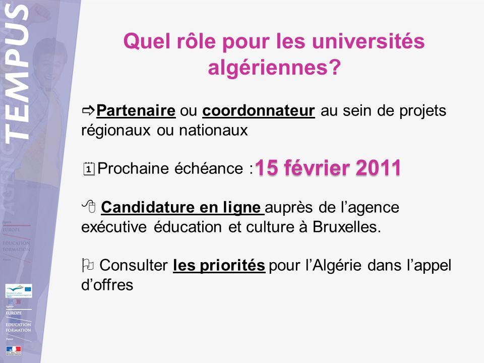 Quel rôle pour les universités algériennes? Partenaire ou coordonnateur au sein de projets régionaux ou nationaux Prochaine échéance : Candidature en
