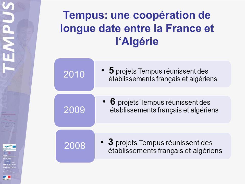 Tempus: une coopération de longue date entre la France et lAlgérie 5 projets Tempus réunissent des établissements français et algériens 2010 6 projets