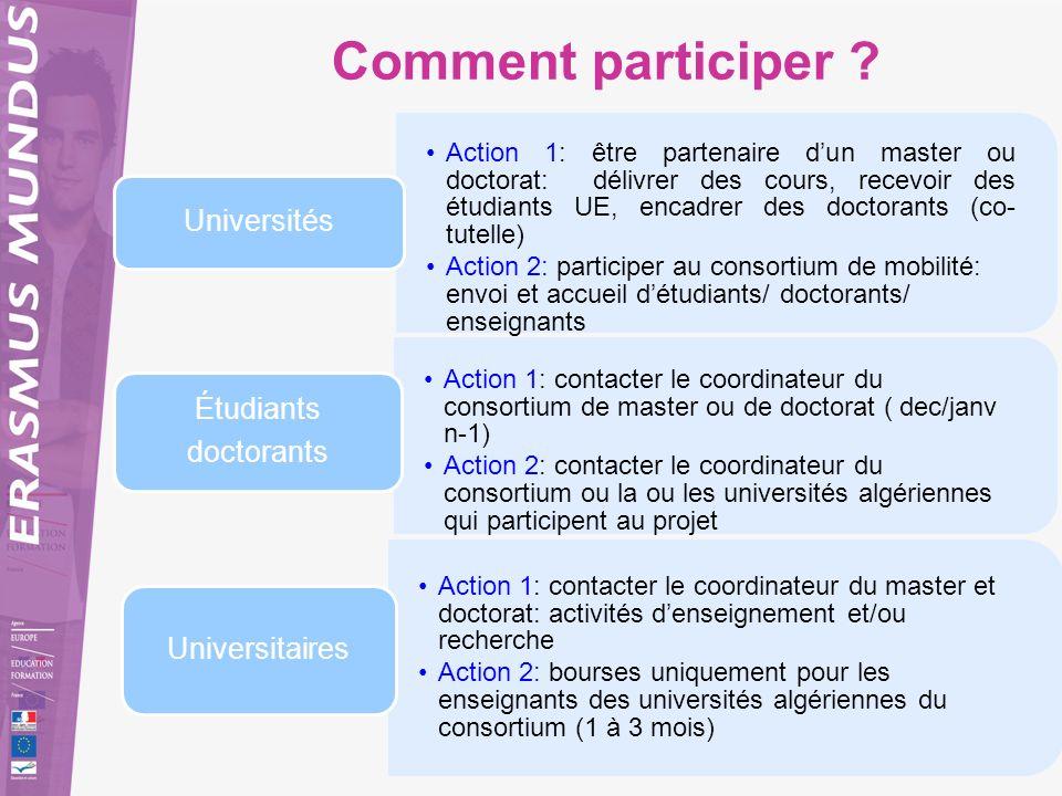 Comment participer ? Action 1: être partenaire dun master ou doctorat: délivrer des cours, recevoir des étudiants UE, encadrer des doctorants (co- tut