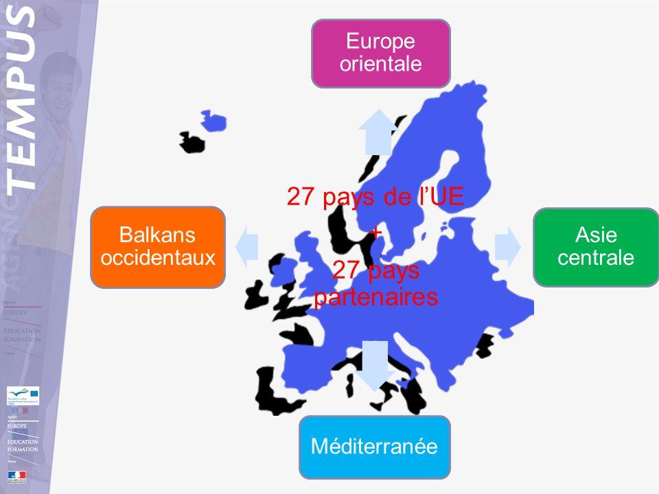 27 pays de lUE + 27 pays partenaires Europe orientale Asie centrale Méditerranée Balkans occidentaux