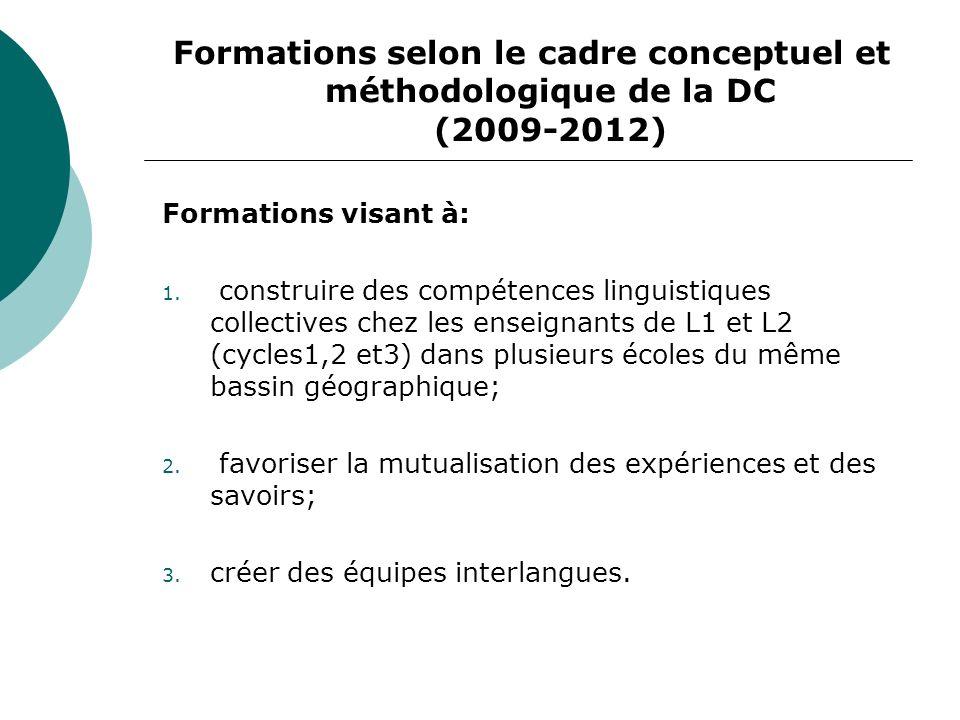 Formations selon le cadre conceptuel et méthodologique de la DC (2009-2012) Formations visant à: 1.
