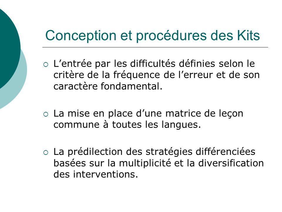 Conception et procédures des Kits Lentrée par les difficultés définies selon le critère de la fréquence de lerreur et de son caractère fondamental.