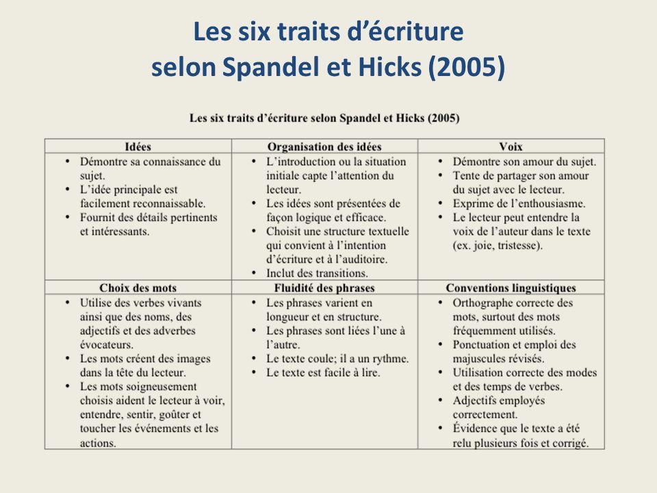Les six traits décriture selon Spandel et Hicks (2005)