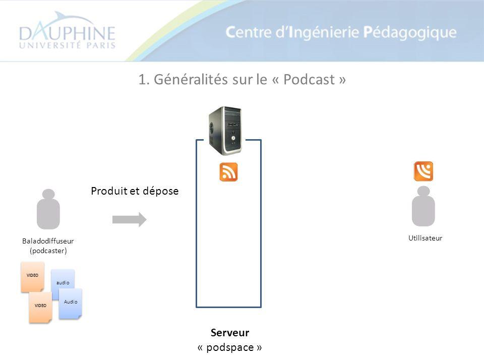Baladodiffuseur (podcaster) Utilisateur VIDEO audio VIDEO Serveur « podspace » Produit et dépose audio Appel flux RSS 1.