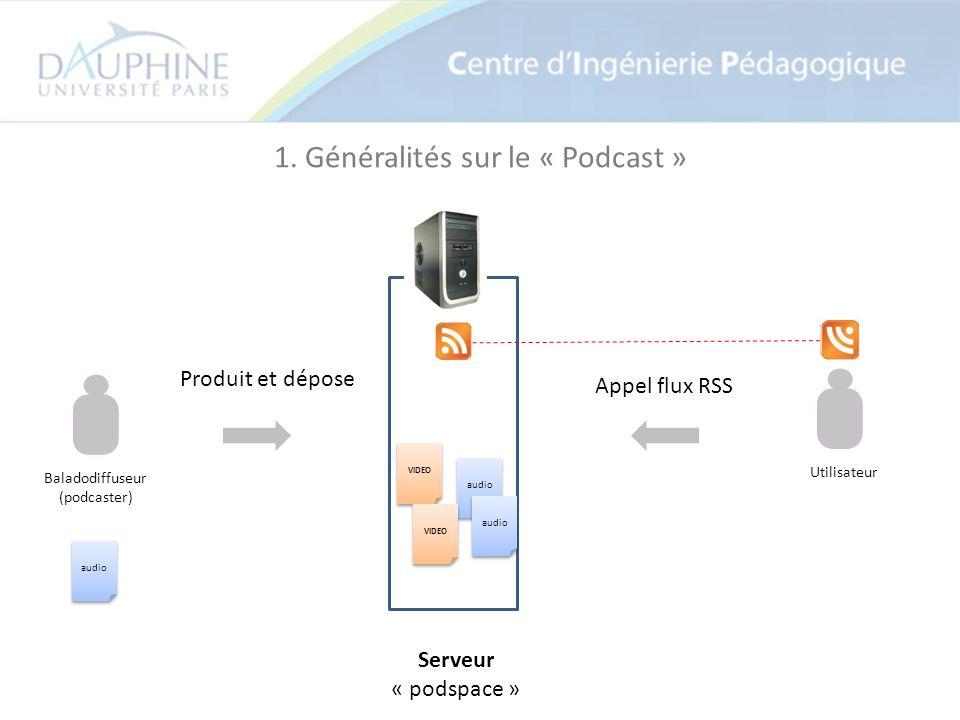 Baladodiffuseur (podcaster) Utilisateur VIDEO audio VIDEO Serveur « podspace » Produit et dépose audio Appel flux RSS 1. Généralités sur le « Podcast