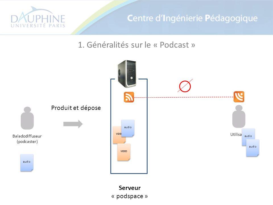 Baladodiffuseur (podcaster) Utilisateur VIDEO audio VIDEO Serveur « podspace » Produit et dépose audio 1. Généralités sur le « Podcast »