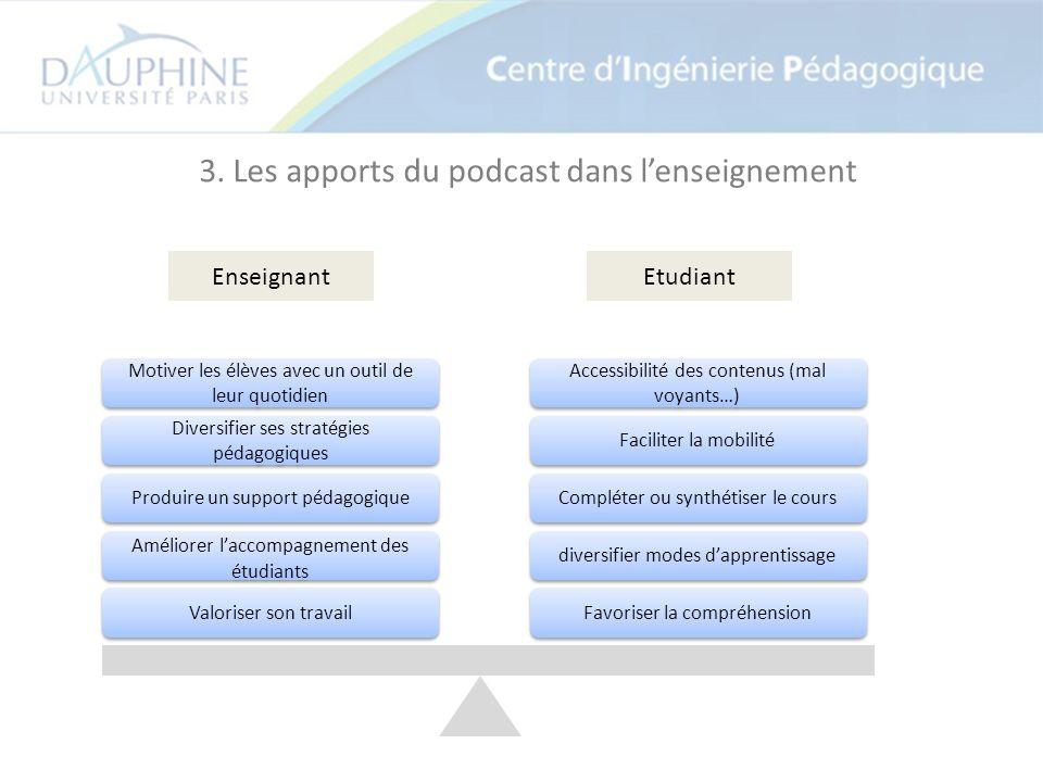 3. Les apports du podcast dans lenseignement Apports pédagogiques et personnel Coté enseignant / côté étudiant Améliorer laccessibilité des contenus (