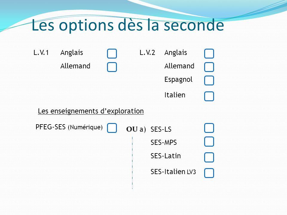 Les options dès la seconde L.V.1Anglais Allemand L.V.2Anglais Allemand Espagnol Italien Les enseignements dexploration a) PFEG-SES (Numérique) OU SES-