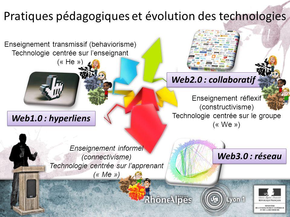 Pratiques pédagogiques et évolution des technologies Enseignement informel (connectivisme) Technologie centrée sur lapprenant (« Me ») Enseignement réflexif (constructivisme) Technologie centrée sur le groupe (« We ») Enseignement transmissif (behaviorisme) Technologie centrée sur lenseignant (« He ») Web1.0 : hyperliens Web2.0 : collaboratif Web3.0 : réseau