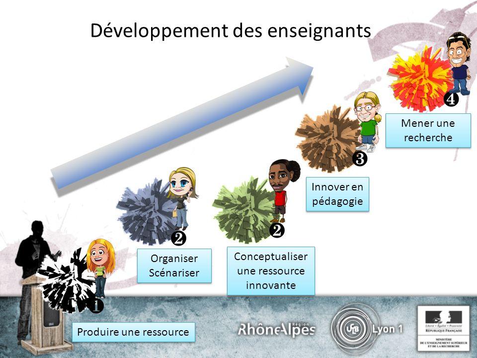 Développement des enseignants Produire une ressource Organiser Scénariser Conceptualiser une ressource innovante Innover en pédagogie Mener une recher