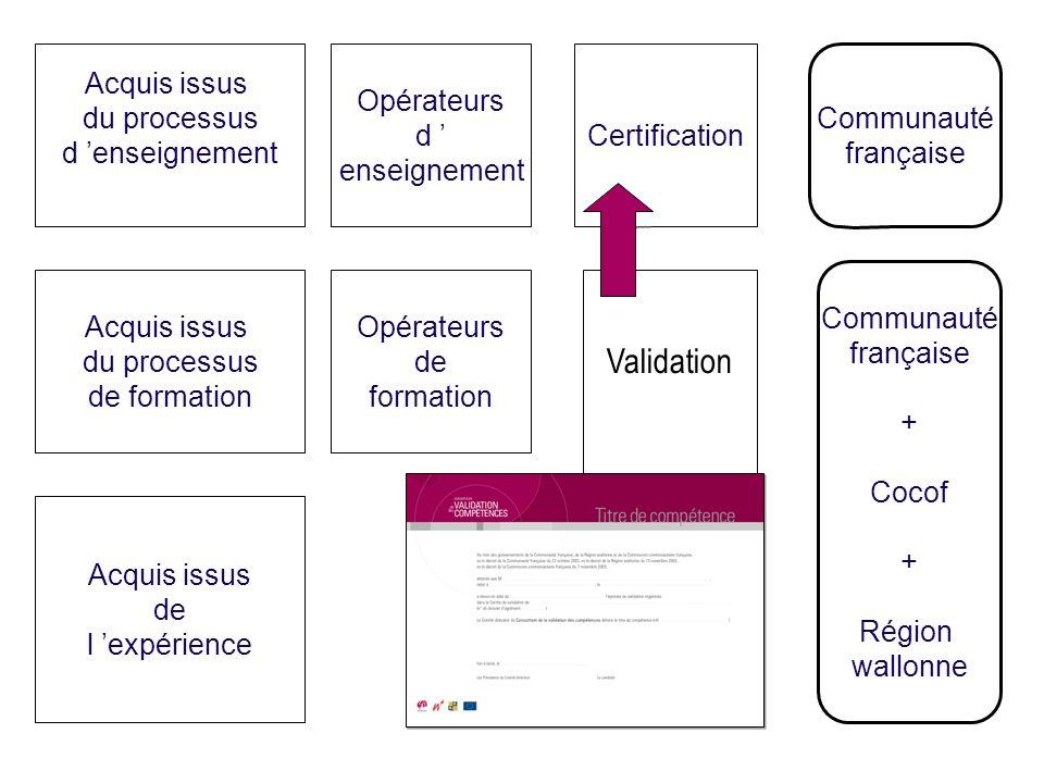 Acquis issus de l expérience Opérateurs d enseignement Opérateurs de formation Certification Communauté française Communauté française + Cocof + Régio