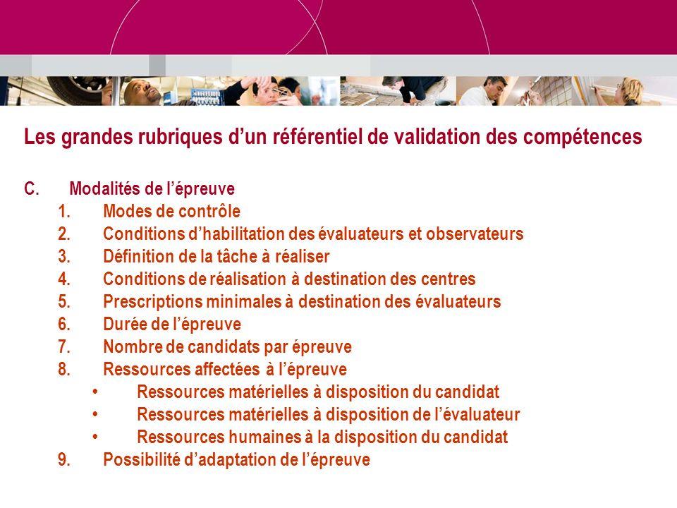 Les grandes rubriques dun référentiel de validation des compétences C.Modalités de lépreuve 1.Modes de contrôle 2.Conditions dhabilitation des évaluat