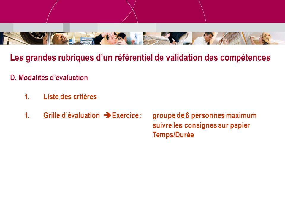 Les grandes rubriques dun référentiel de validation des compétences D. Modalités dévaluation 1.Liste des critères 1.Grille dévaluation Exercice : grou
