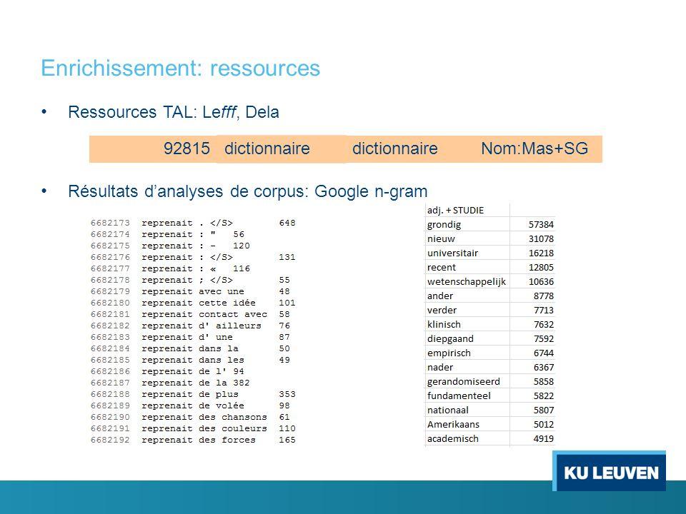 Enrichissement: ressources Ressources TAL: Lefff, Dela Résultats danalyses de corpus: Google n-gram 92815dictionnaire Nom:Mas+SG