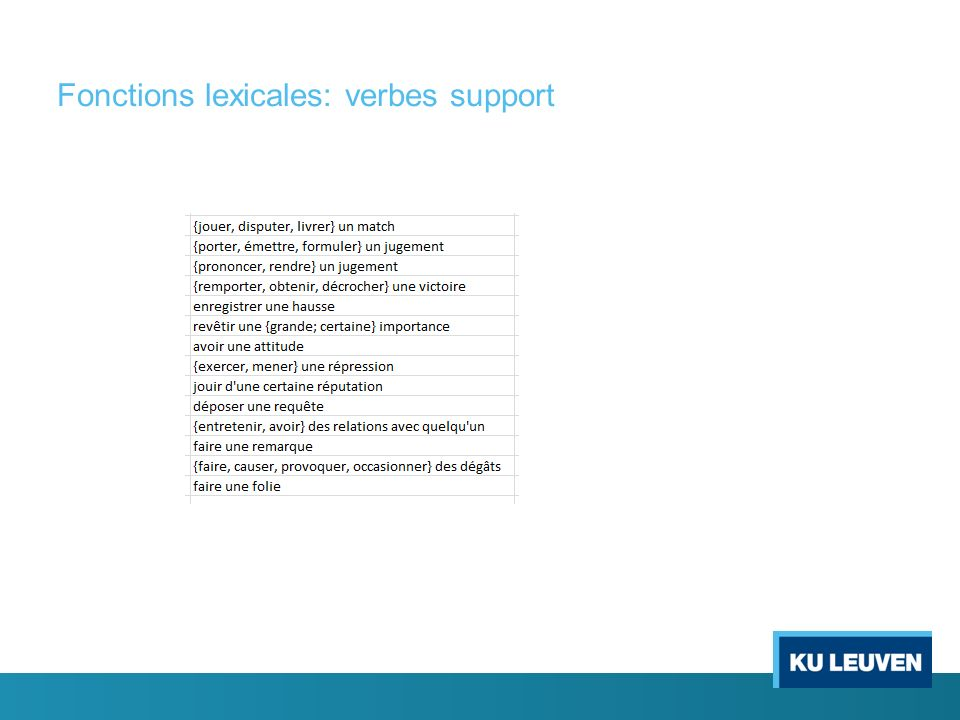 Fonctions lexicales: verbes support