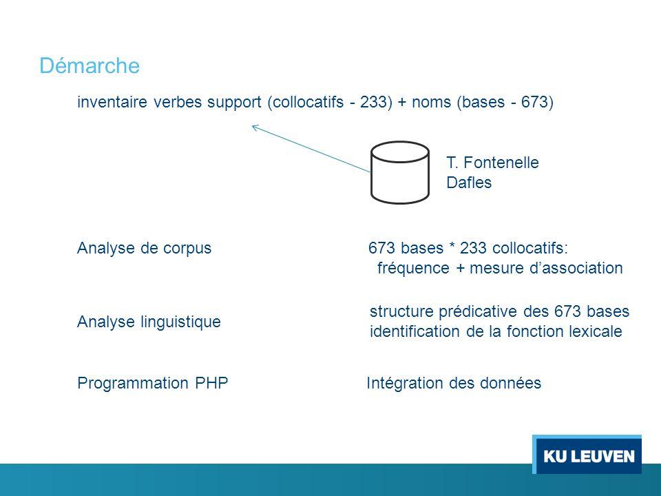 Démarche inventaire verbes support (collocatifs - 233) + noms (bases - 673) T. Fontenelle Dafles Analyse de corpus673 bases * 233 collocatifs: fréquen