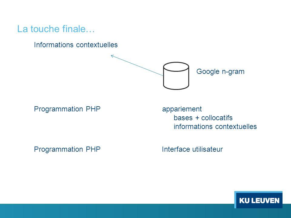 La touche finale… Informations contextuelles Google n-gram Programmation PHPappariement bases + collocatifs informations contextuelles Programmation P