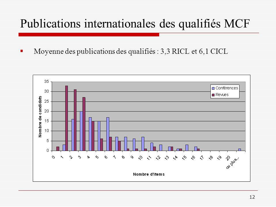 13 Conditions pour être qualifié PR Comme dans le cas des Maîtres de Conférences, les critères de qualification « professeur » sont restés très voisins de ceux de l année précédente.