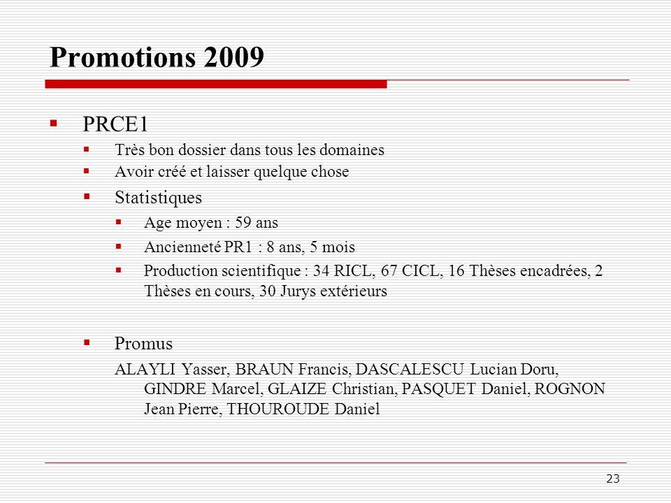 Promotions 2009 PREX2 Statistiques Age moyen : 59 ans Ancienneté PREX1 : 5 ans Production scientifique : 56 RICL, 87 CICL, 26 Thèses encadrées, 2 Thèses en cours, 44 Jurys extérieurs Promus GAZALET Marc, LE BIHAN Jean 24