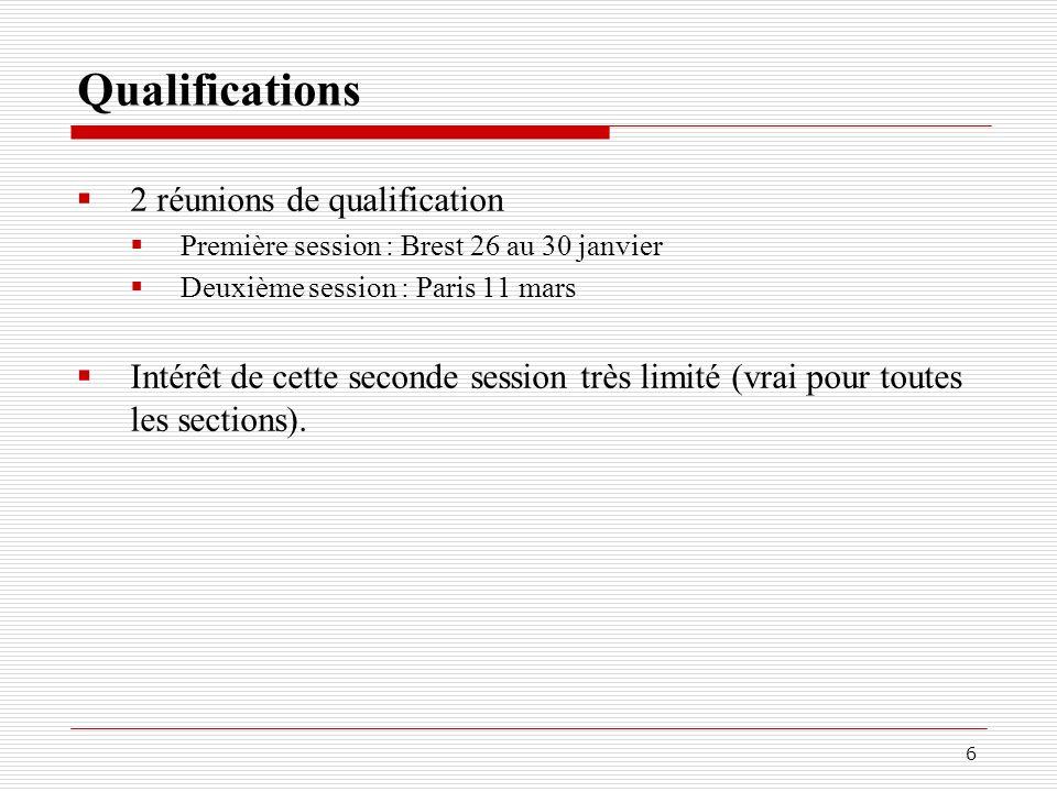 Qualifications Brest 2009 Excellents accueil et organisation de nos collègues 7