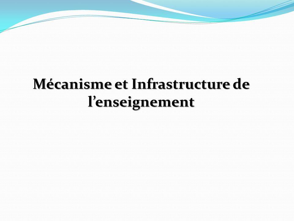 Mécanisme et Infrastructure de lenseignement