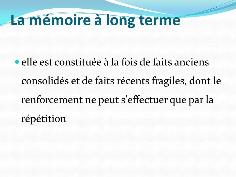 La mémoire à long terme elle est constituée à la fois de faits anciens consolidés et de faits récents fragiles, dont le renforcement ne peut s'effectu