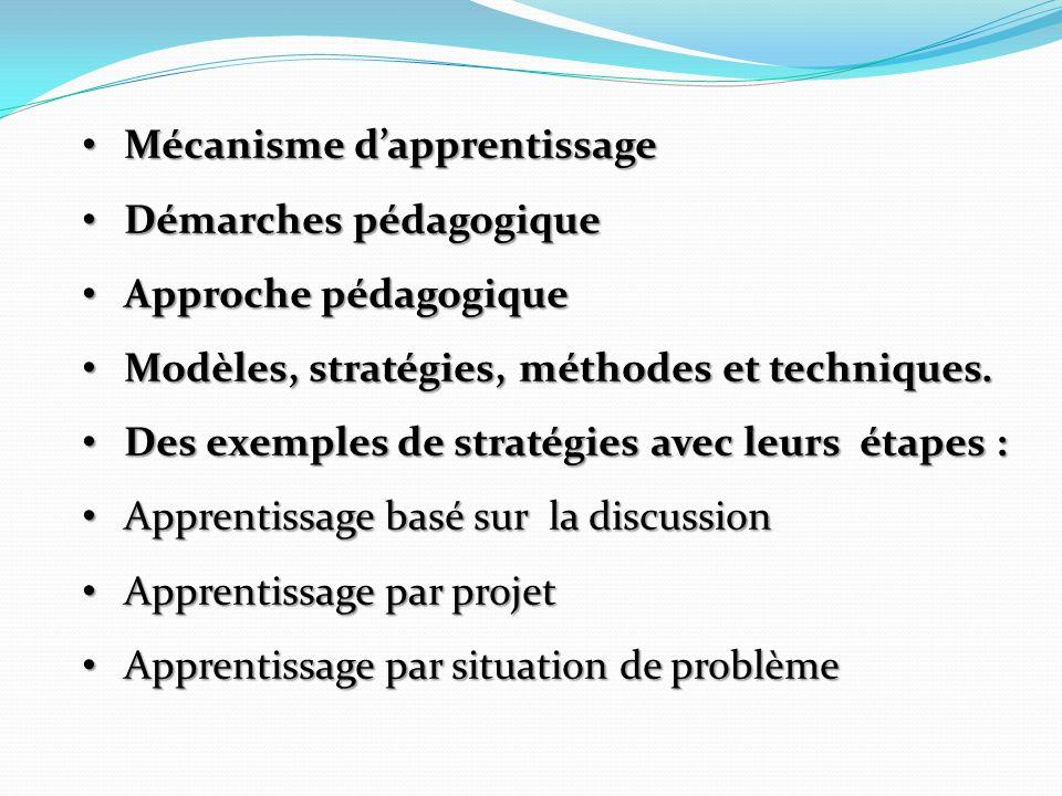 Mécanisme dapprentissage Mécanisme dapprentissage Démarches pédagogique Démarches pédagogique Approche pédagogique Approche pédagogique Modèles, strat