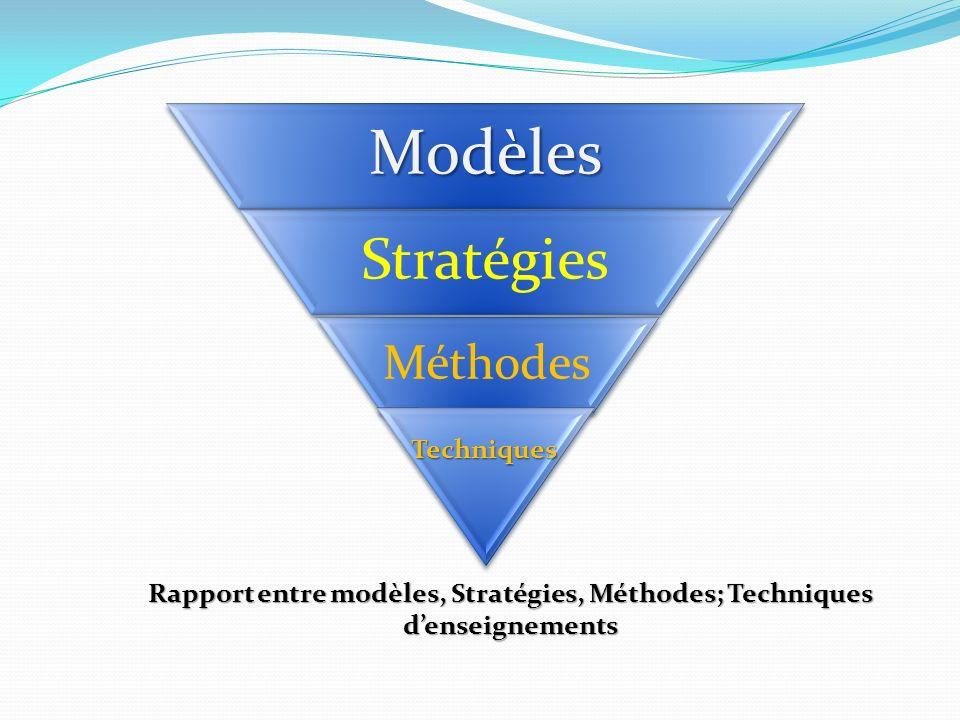 Modèles Stratégies MéthodesTechniques Rapport entre modèles, Stratégies, Méthodes; Techniques denseignements