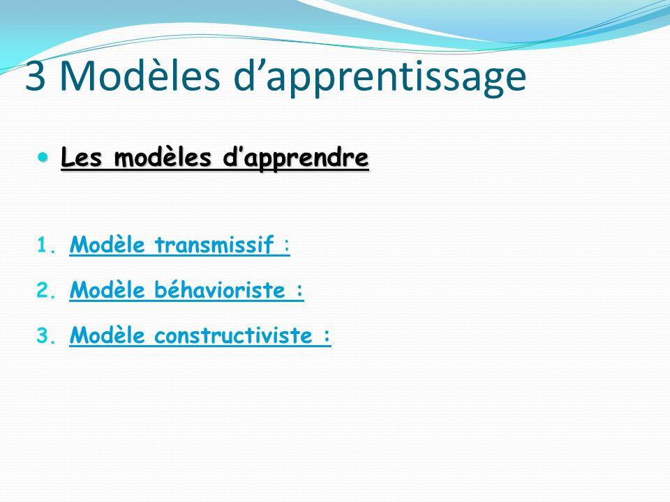 3 Modèles dapprentissage Les modèles dapprendre Les modèles dapprendre 1. Modèle transmissif : 2. Modèle béhavioriste : 3. Modèle constructiviste :