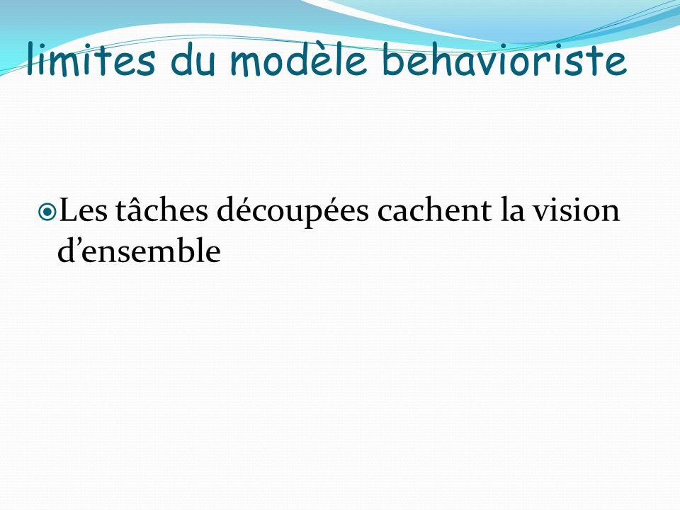 limites du modèle behavioriste Les tâches découpées cachent la vision densemble