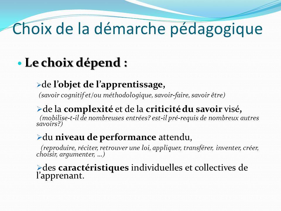 Choix de la démarche pédagogique Le choix dépend : de lobjet de lapprentissage, (savoir cognitif et/ou méthodologique, savoir-faire, savoir être) de l