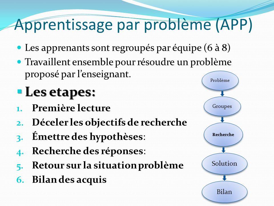 Apprentissage par problème (APP) Les apprenants sont regroupés par équipe (6 à 8) Travaillent ensemble pour résoudre un problème proposé par lenseigna