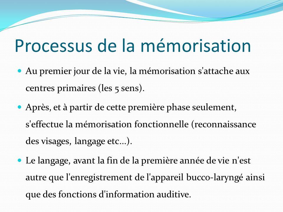 Processus de la mémorisation Au premier jour de la vie, la mémorisation s'attache aux centres primaires (les 5 sens). Après, et à partir de cette prem