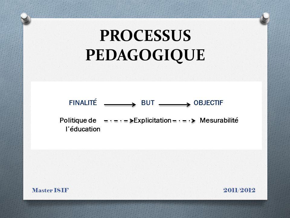 PROCESSUS PEDAGOGIQUE Master ISIF 2011/2012 FINALITÉ BUT OBJECTIF Politique de Explicitation Mesurabilité léducation