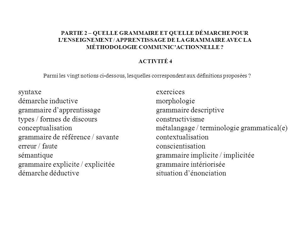 BIBLIOGRAPHIE / SITOGRAPHIE Dictionnaires de didactique CUQ J.-P.